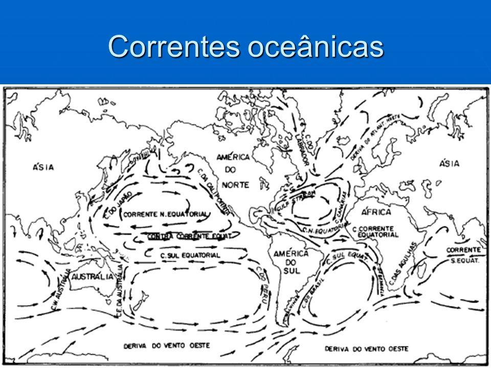 Correntes oceânicas