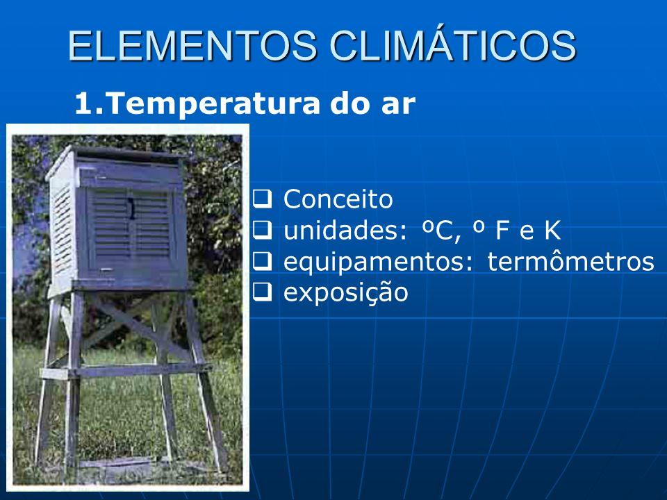 ELEMENTOS CLIMÁTICOS 1.Temperatura do ar Conceito