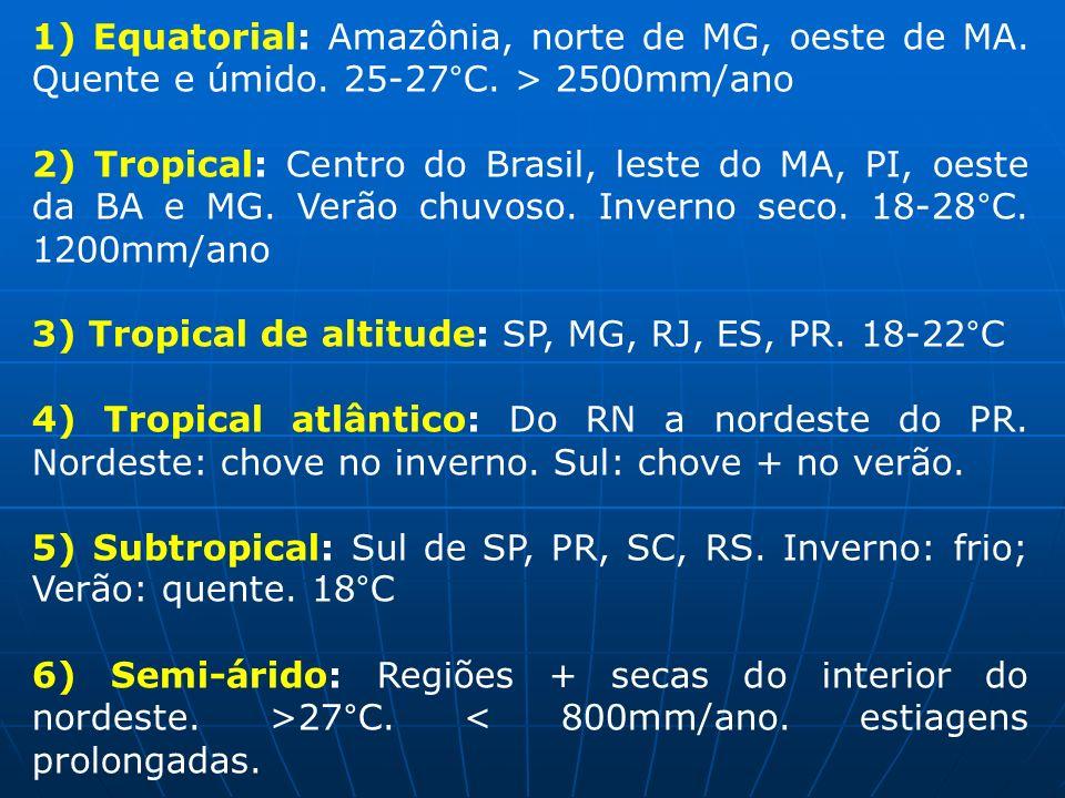 1) Equatorial: Amazônia, norte de MG, oeste de MA. Quente e úmido