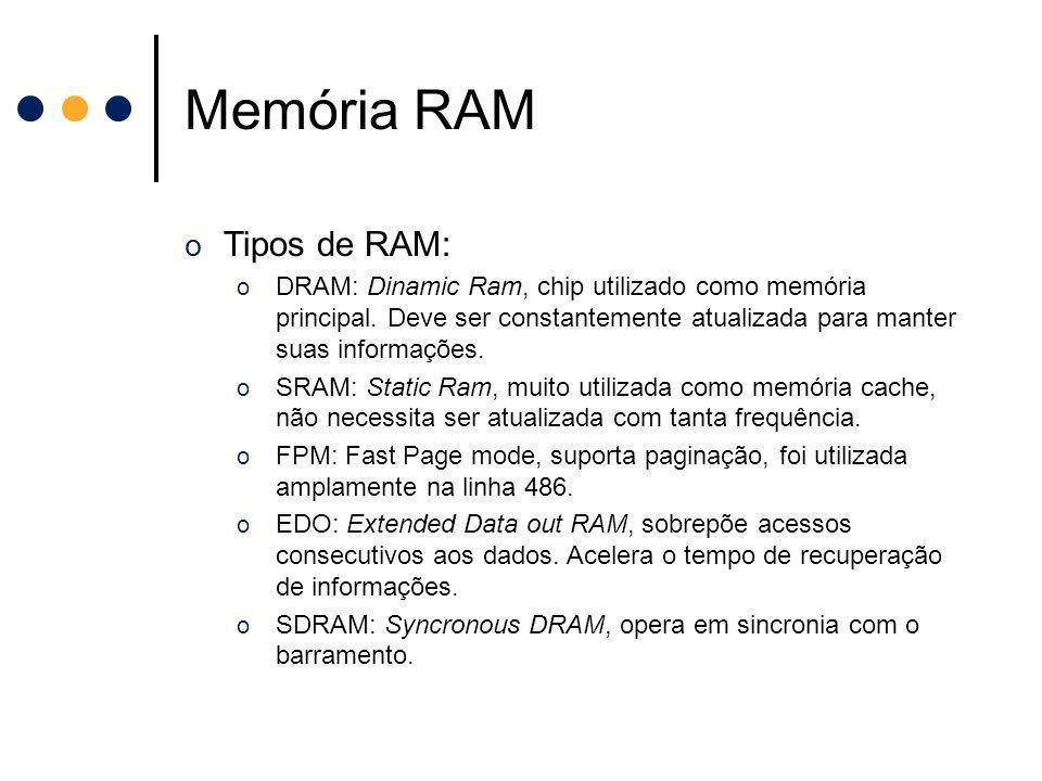 Memória RAM Tipos de RAM: