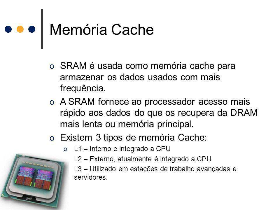 Memória Cache SRAM é usada como memória cache para armazenar os dados usados com mais frequência.