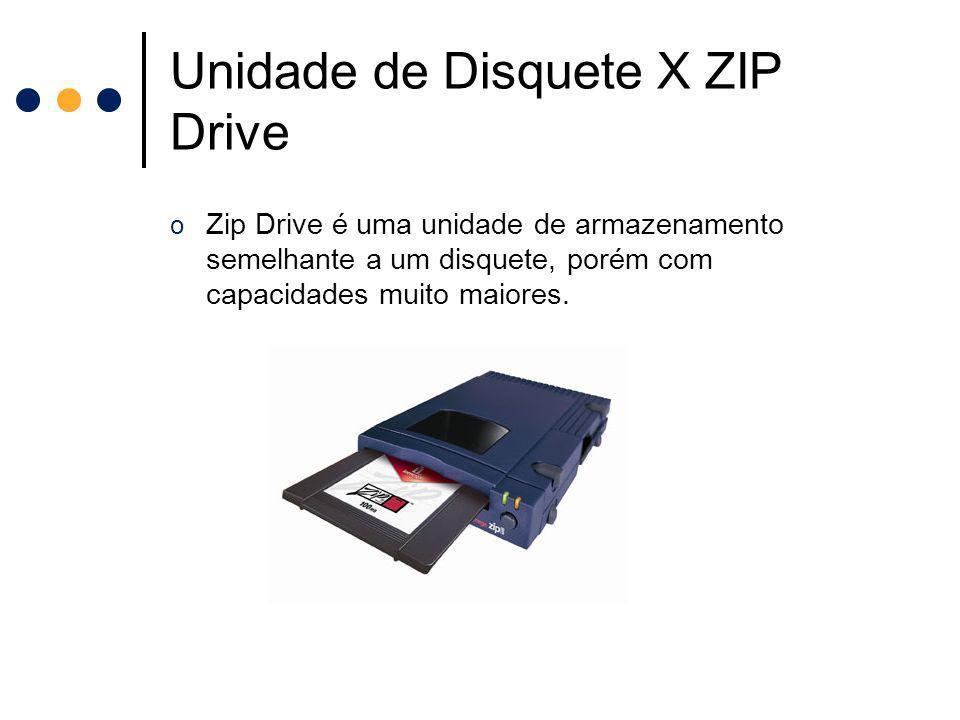 Unidade de Disquete X ZIP Drive