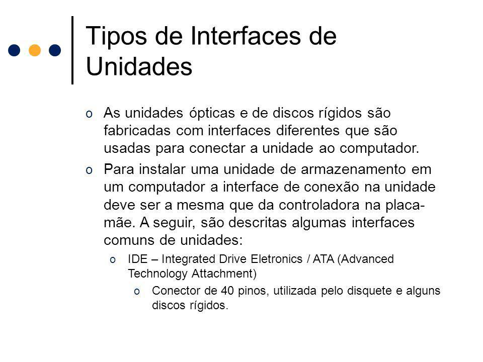 Tipos de Interfaces de Unidades
