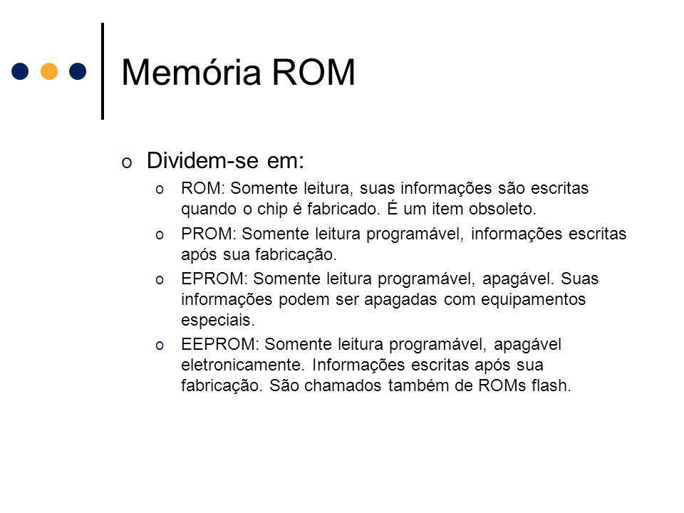 Memória ROM Dividem-se em: