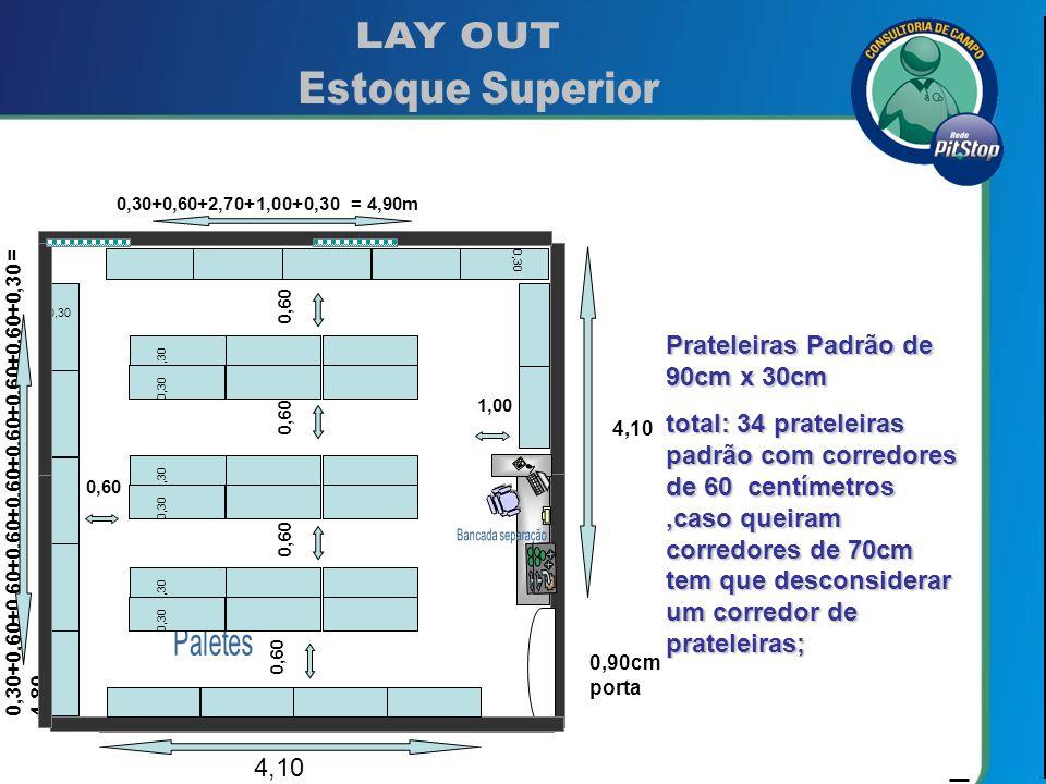 LAY OUT Estoque Superior Prateleiras Padrão de 90cm x 30cm