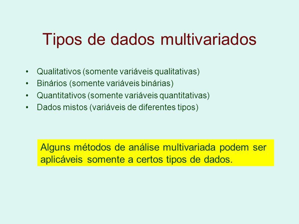 Tipos de dados multivariados