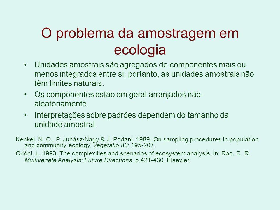 O problema da amostragem em ecologia