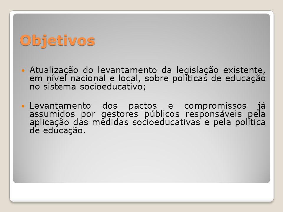 Atualização do levantamento da legislação existente, em nível nacional e local, sobre políticas de educação no sistema socioeducativo;