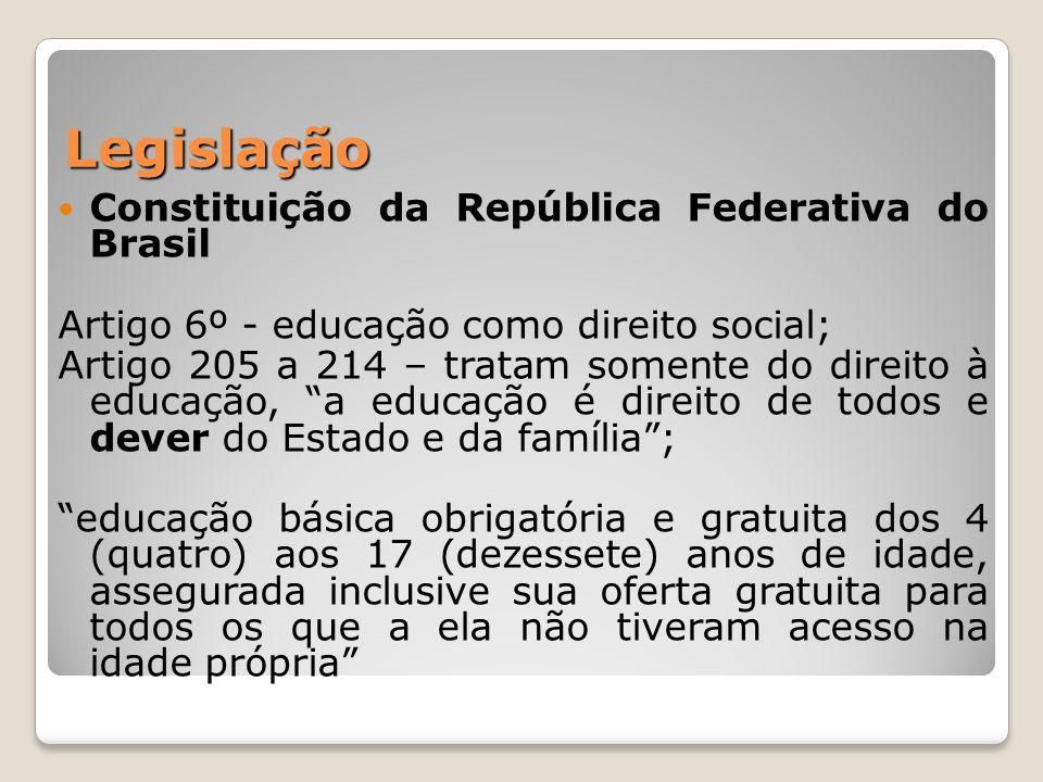Legislação Constituição da República Federativa do Brasil