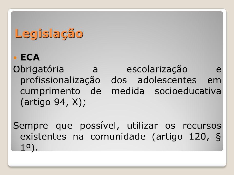 ECA Obrigatória a escolarização e profissionalização dos adolescentes em cumprimento de medida socioeducativa (artigo 94, X);