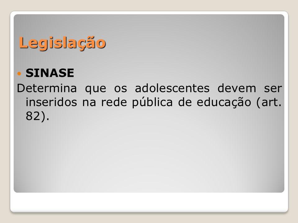 SINASE Determina que os adolescentes devem ser inseridos na rede pública de educação (art.