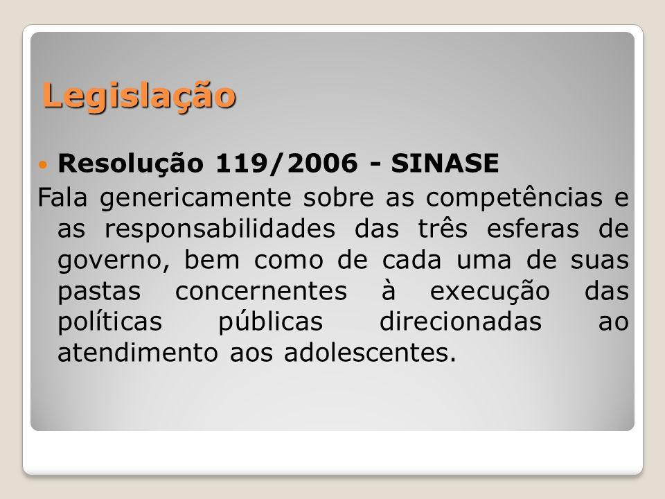 Legislação Resolução 119/2006 - SINASE