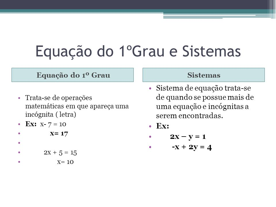 Equação do 1ºGrau e Sistemas