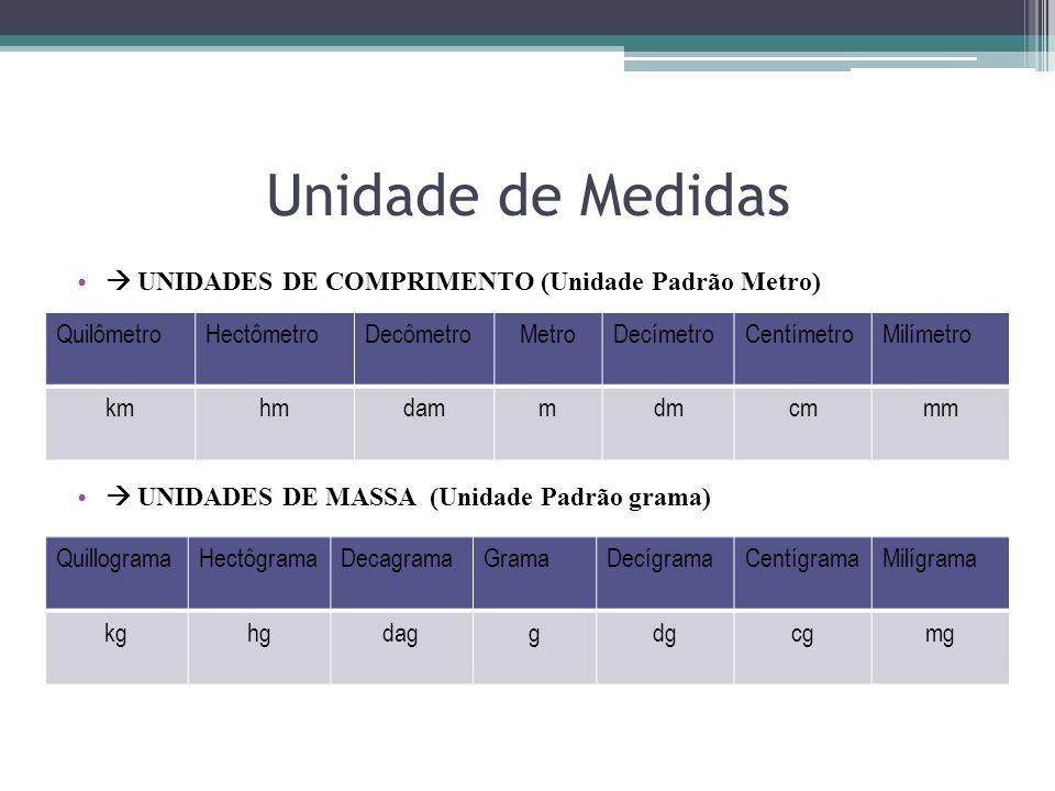 Unidade de Medidas  UNIDADES DE COMPRIMENTO (Unidade Padrão Metro)