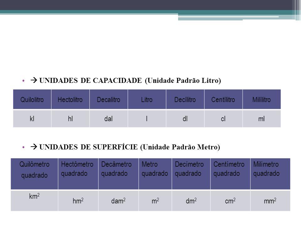  UNIDADES DE CAPACIDADE (Unidade Padrão Litro)