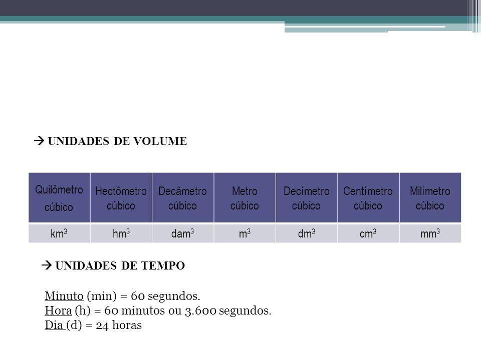  UNIDADES DE VOLUME Quilômetro. cúbico. Hectômetro cúbico. Decâmetro cúbico. Metro cúbico. Decímetro cúbico.