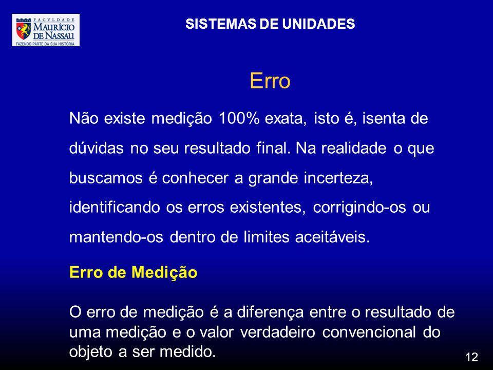SISTEMAS DE UNIDADES Erro.