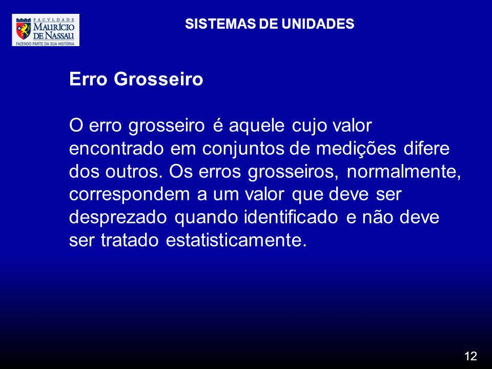 SISTEMAS DE UNIDADES Erro Grosseiro.