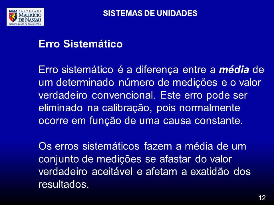 SISTEMAS DE UNIDADES Erro Sistemático.