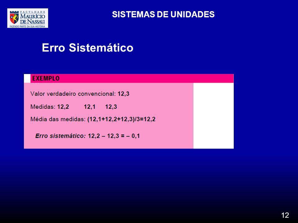 SISTEMAS DE UNIDADES Erro Sistemático 12