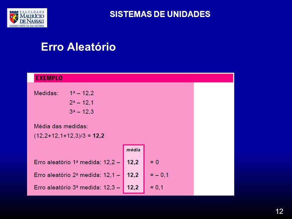 SISTEMAS DE UNIDADES Erro Aleatório 12