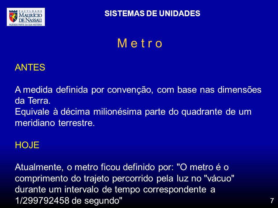 SISTEMAS DE UNIDADES M e t r o. ANTES. A medida definida por convenção, com base nas dimensões da Terra.