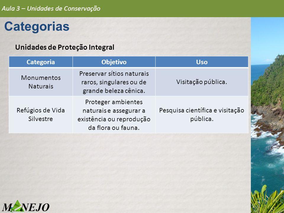 Categorias Unidades de Proteção Integral