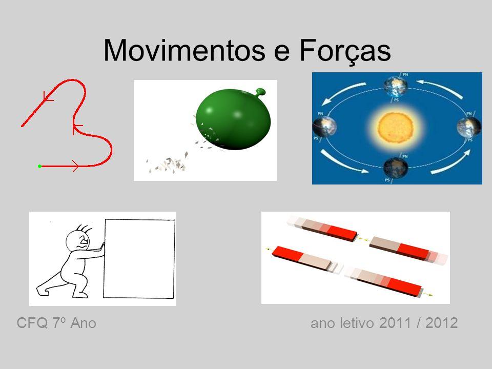 Movimentos e Forças CFQ 7º Ano ano letivo 2011 / 2012.