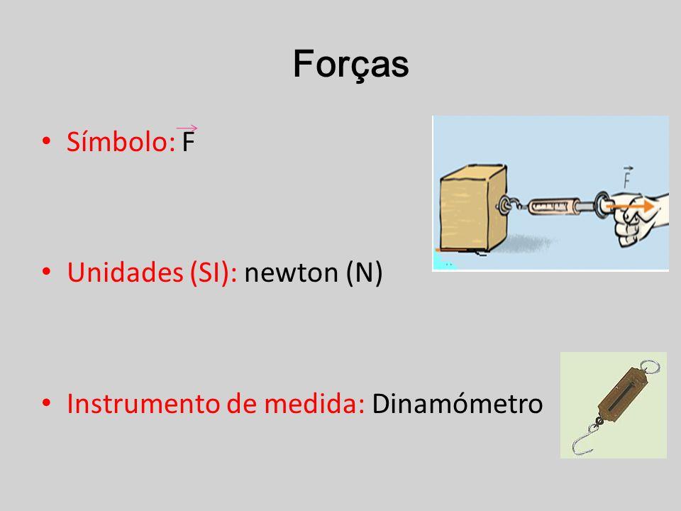 Forças Símbolo: F Unidades (SI): newton (N)