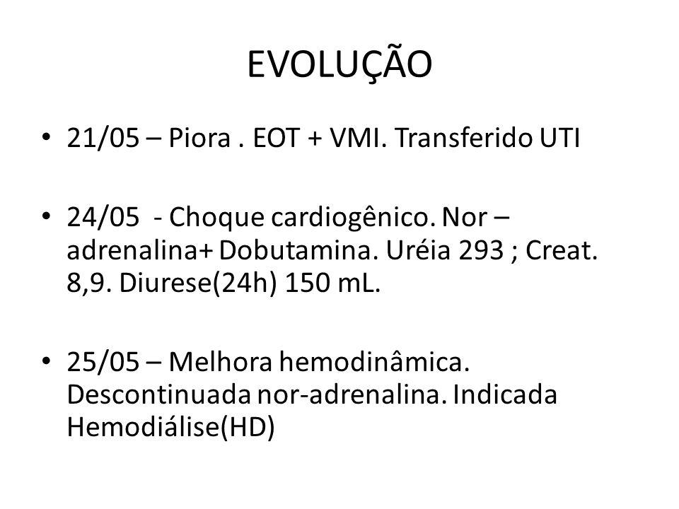 EVOLUÇÃO 21/05 – Piora . EOT + VMI. Transferido UTI