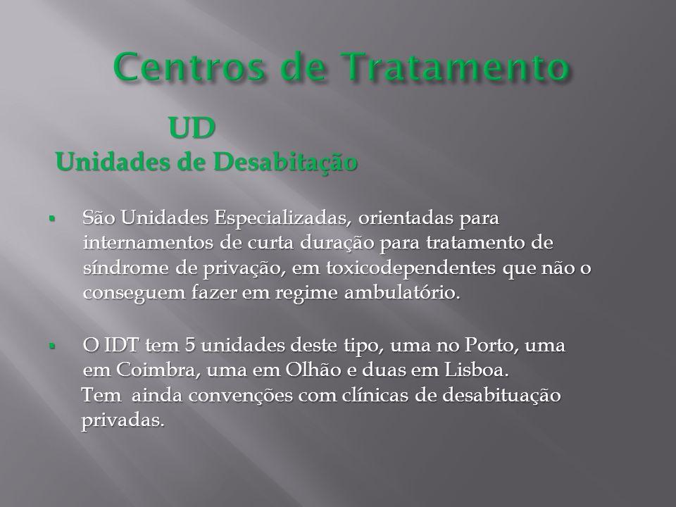 Centros de Tratamento UD Unidades de Desabitação