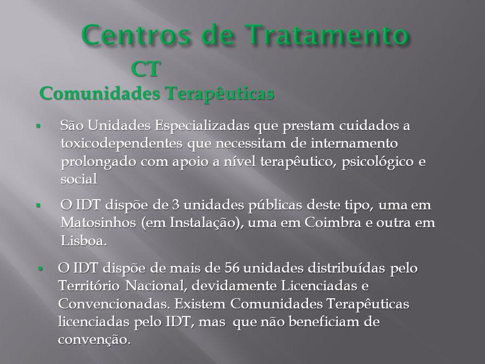 Centros de Tratamento CT Comunidades Terapêuticas