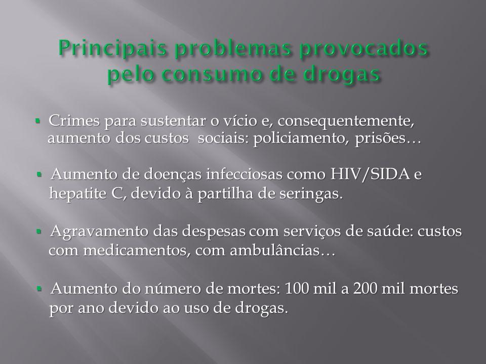 Principais problemas provocados pelo consumo de drogas