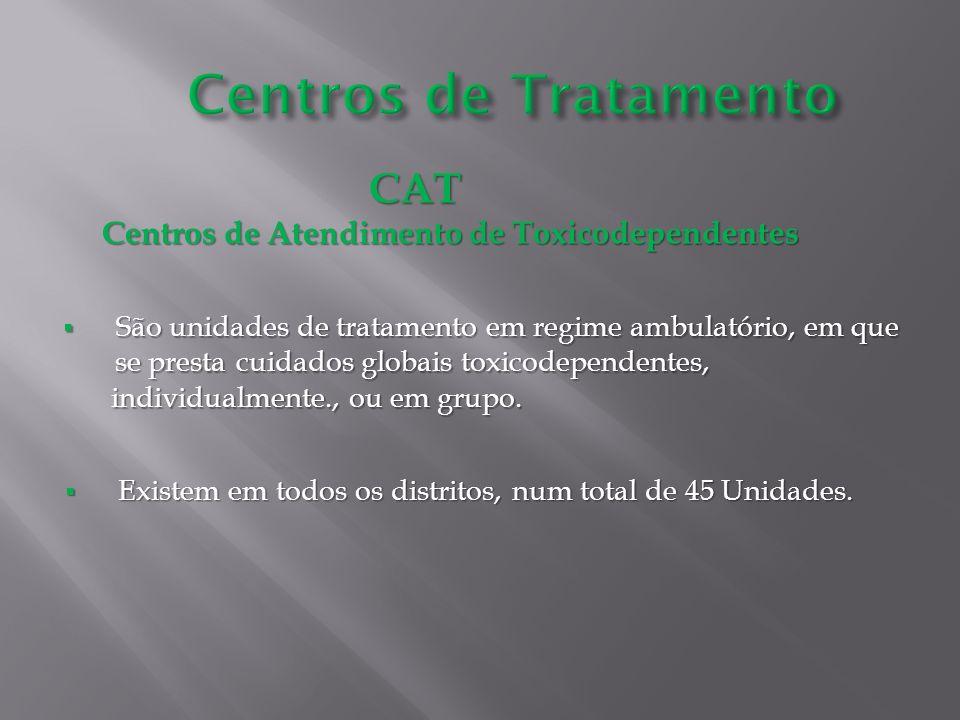 Centros de Atendimento de Toxicodependentes