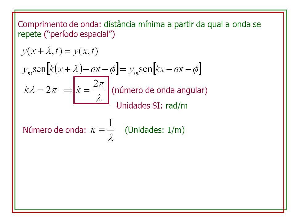 Comprimento de onda: distância mínima a partir da qual a onda se repete ( período espacial )