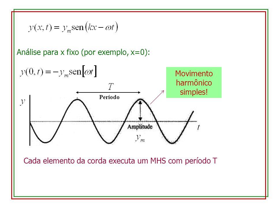 Movimento harmônico simples!