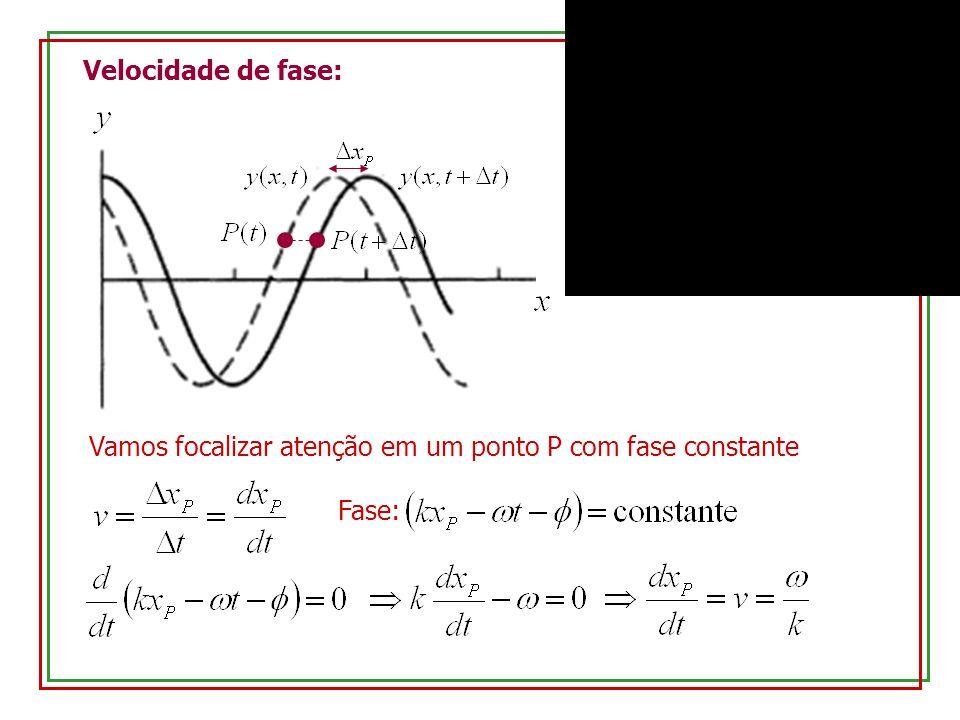 Vamos focalizar atenção em um ponto P com fase constante