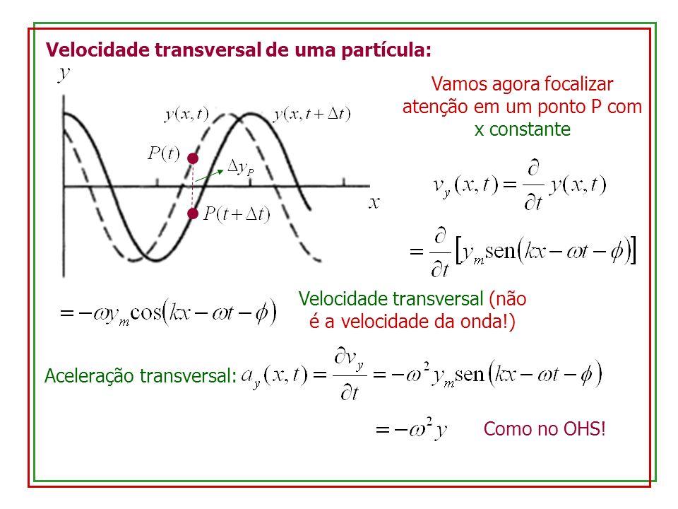 Velocidade transversal de uma partícula: