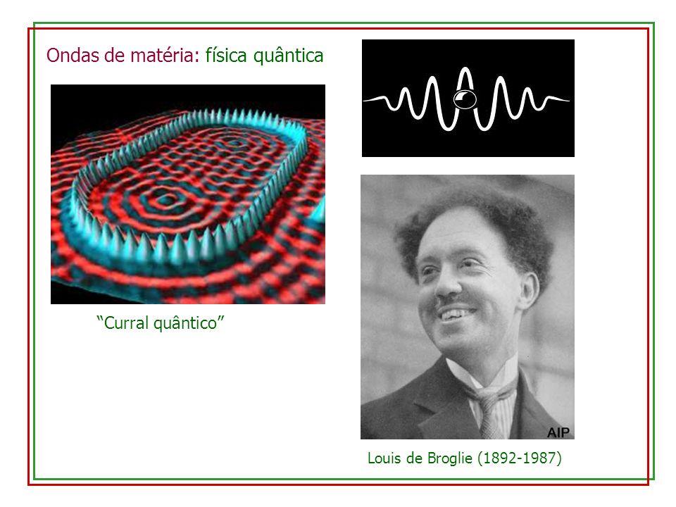 Ondas de matéria: física quântica