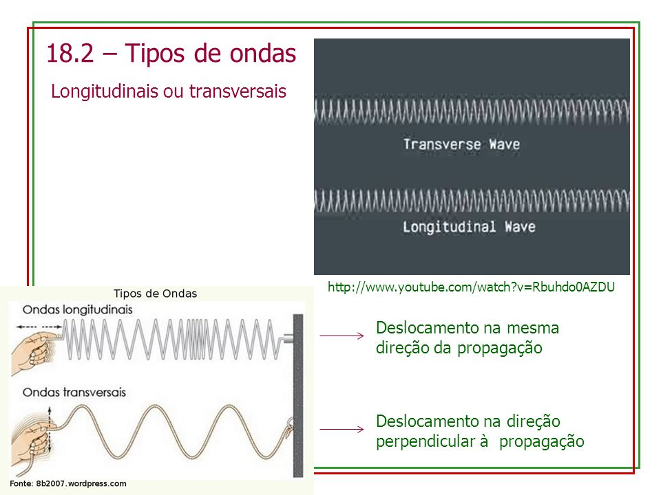 18.2 – Tipos de ondas Longitudinais ou transversais