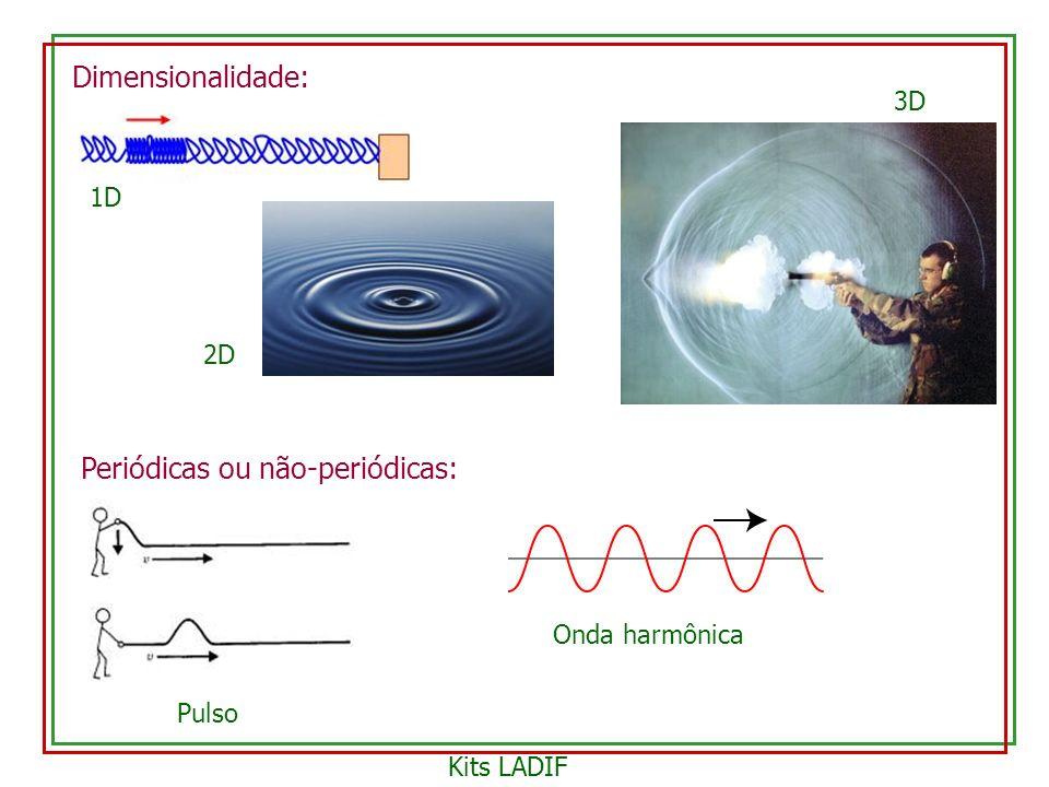 Periódicas ou não-periódicas: