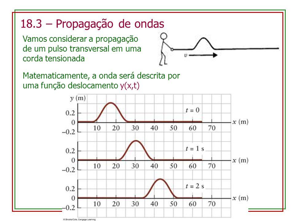 18.3 – Propagação de ondas Vamos considerar a propagação de um pulso transversal em uma corda tensionada.