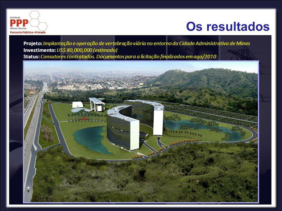 Os resultados Projeto: Implantação e operação de vertebração viária no entorno da Cidade Administrativa de Minas.