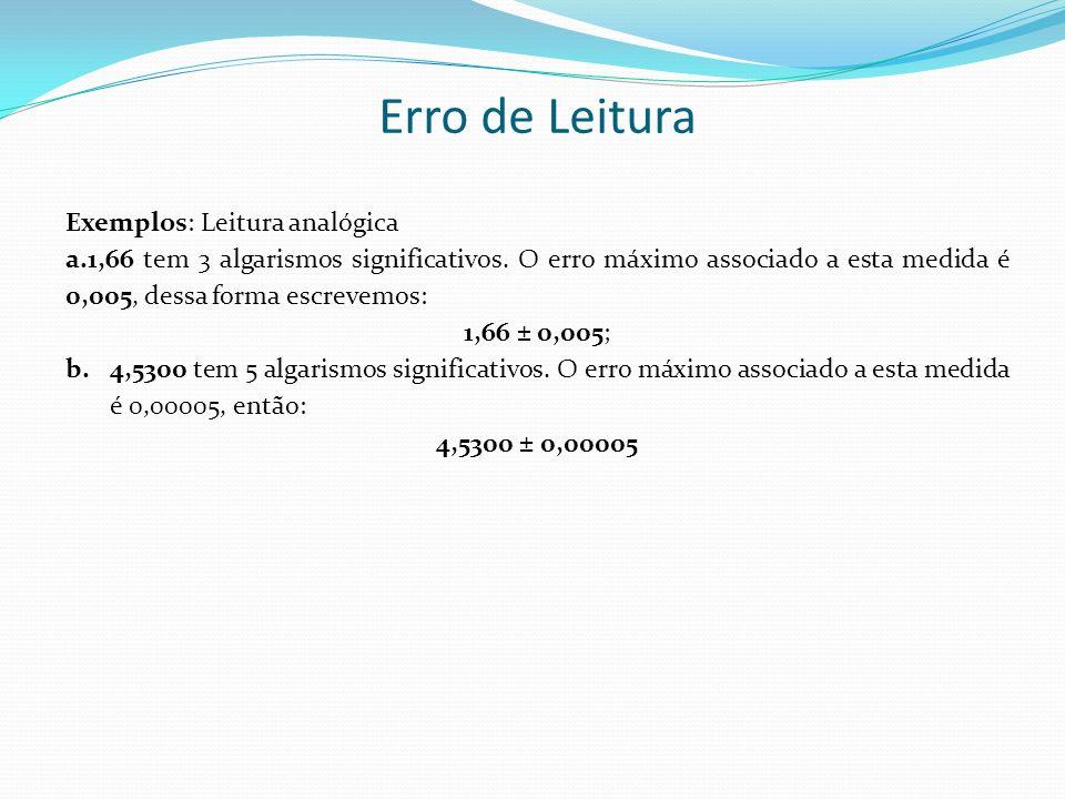 Erro de Leitura Exemplos: Leitura analógica