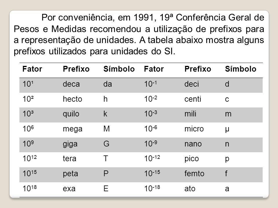 Por conveniência, em 1991, 19ª Conferência Geral de Pesos e Medidas recomendou a utilização de prefixos para a representação de unidades. A tabela abaixo mostra alguns prefixos utilizados para unidades do SI.