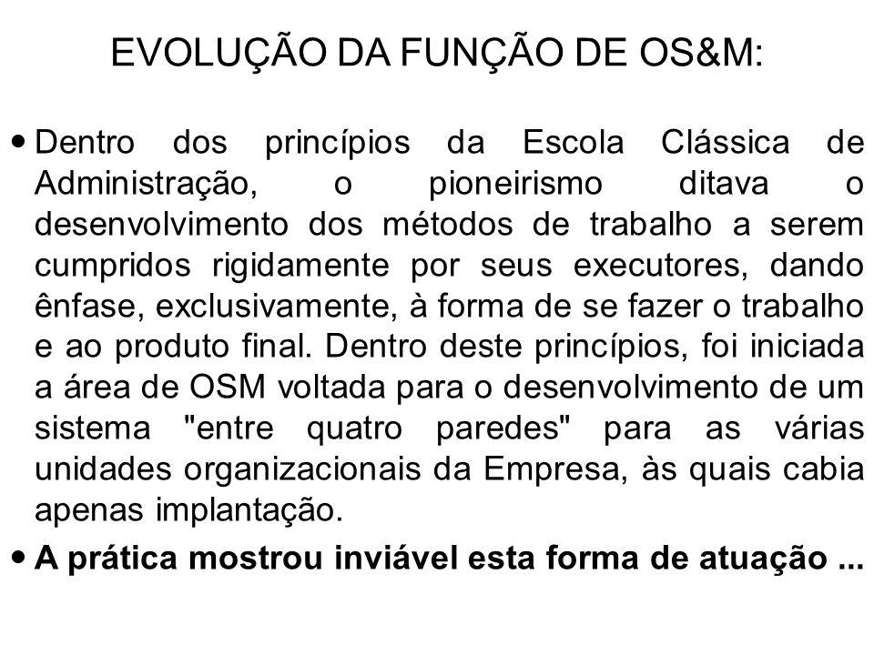 EVOLUÇÃO DA FUNÇÃO DE OS&M: