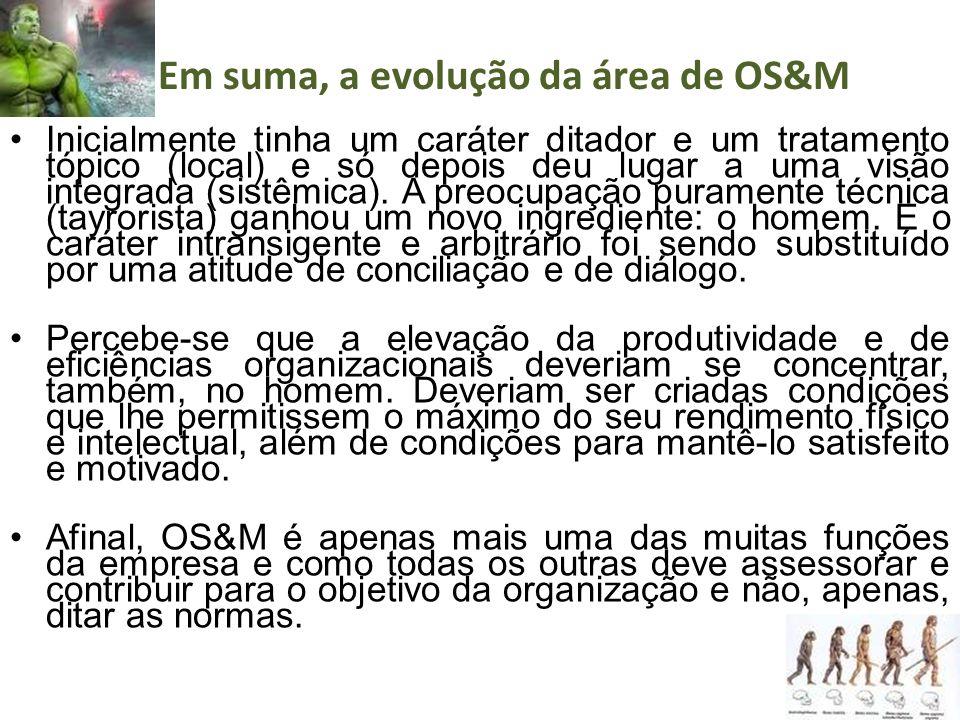 Em suma, a evolução da área de OS&M