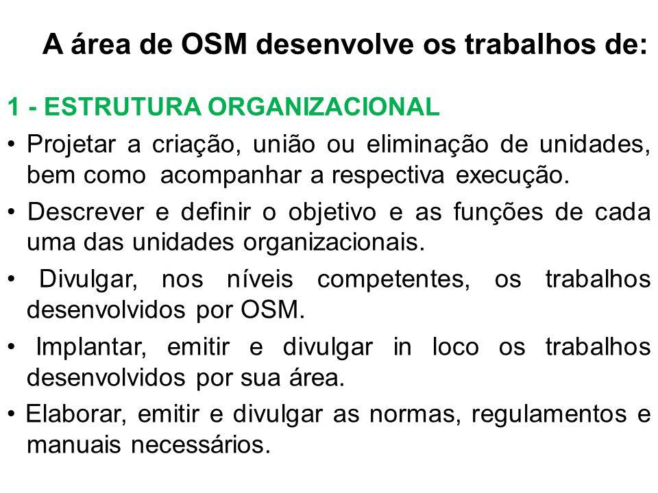 A área de OSM desenvolve os trabalhos de: