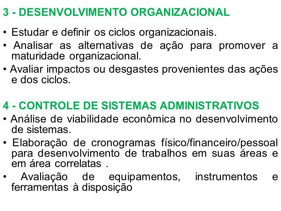 3 - DESENVOLVIMENTO ORGANIZACIONAL