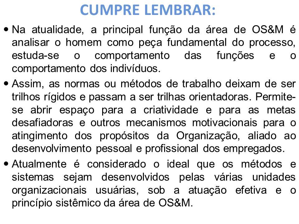 CUMPRE LEMBRAR: